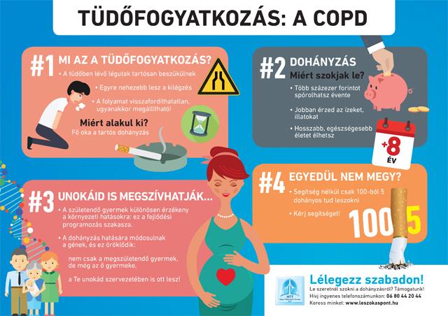 hagyja abba a dohányzást, mely tabletták segítenek azokról, akik leszoktak a dohányzásról