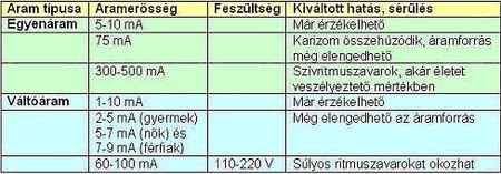 aramutes_tablazat