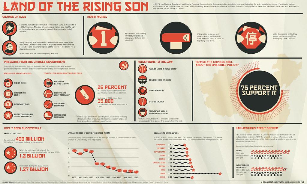 Egyke infografika