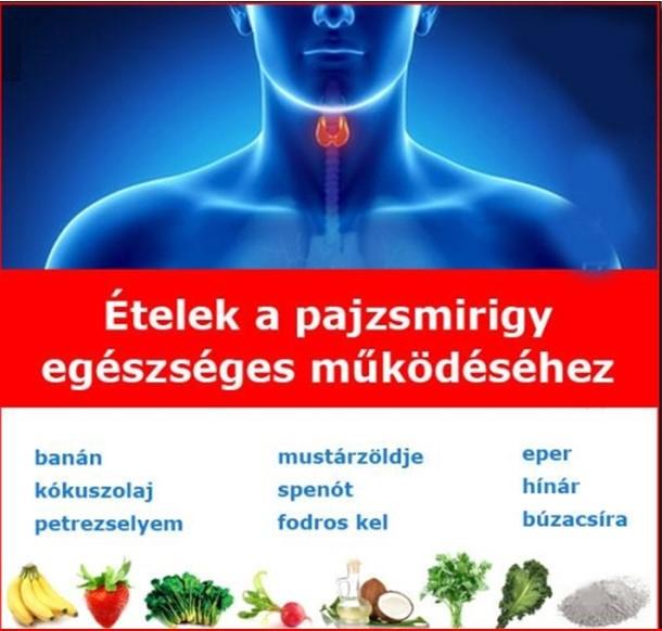 pajzsmirigy diéta