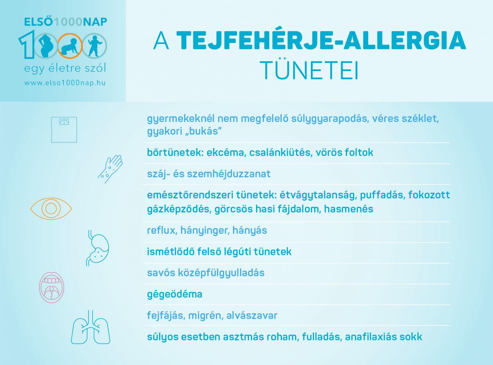 Tejfehérje-allergia tünetei