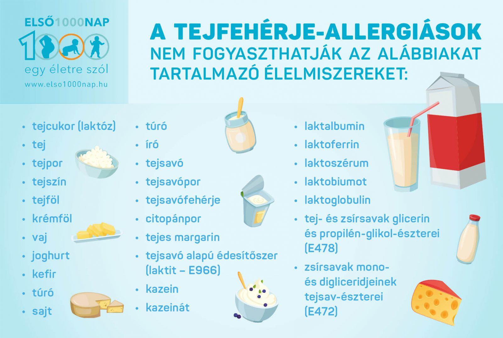 Tejfehérje allergia: táplálkozás